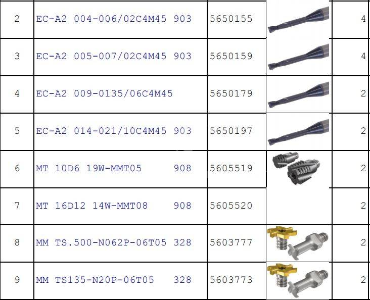 Tools for boring and milling